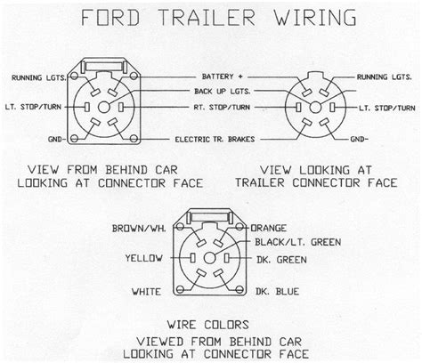 pin trailer connector ford truck enthusiasts forums