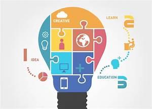 Skill-Development-1   Skip Prichard   Leadership Insights