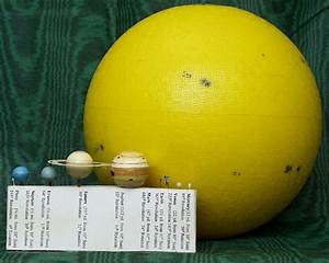 Physical Model of The Solar System - Pics about space