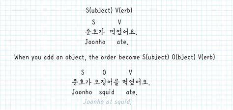 how to form a korean sentence sentence structure korean language amino