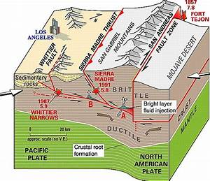 69 Best Geology Images On Pinterest