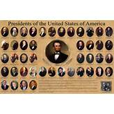 President Lincoln | Presidents and First Ladies Featuring Abe Online ...