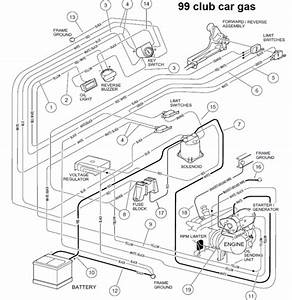 7 Best Images Of Club Car Wiring Diagram Gas Engine