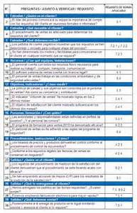 Lista De Verificaci U00f3n Auditoria Iso 9001