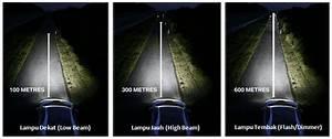 Jenis - Jenis Lampu Utama Mobil Di Bagian Luar