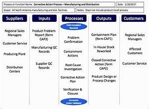 8 Sipoc Template Excel - Excel Templates