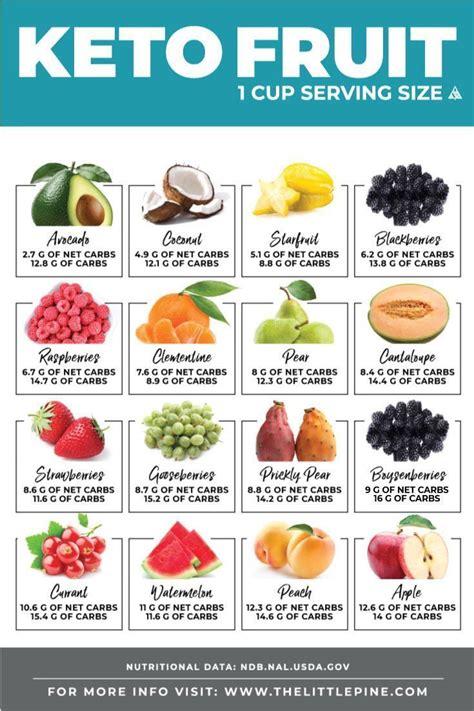 keto fruit ultimate guide  carb fruit list keto