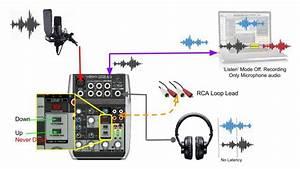 Behringer Q802 Usb Wiring Diagram For Podcasting