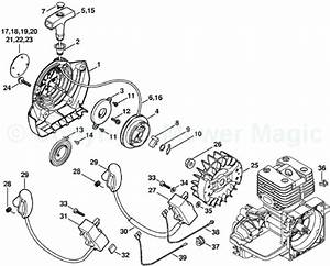 Stihl Bg 55 65 85 Sh 55 85 Blower Owners Manual Page 2