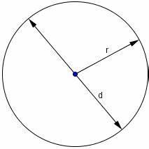 Radius Eines Kreises Berechnen : fl cheninhalt eines kreises verst ndliche erkl rung ~ Themetempest.com Abrechnung