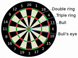 File:Dartboard svg - Wikipedia