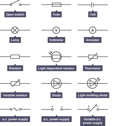 diagram showing 15 standard circuit symbols physics