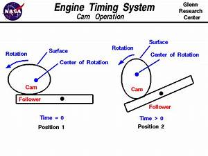 Engine Timing System
