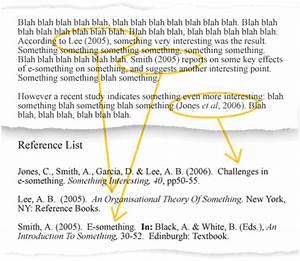 harvard referencing method example