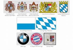 German Heraldry Symbols