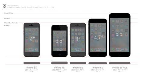 iphone 4 size iphonese 発表 旧機種と大きさを比較してみた iphone 6s 6s plus 5s 4s とのサイズ比較