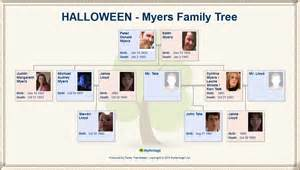 Halloween 2 Busta Rhymes by Myers Family Tree Michael Myers Net