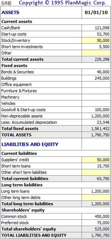 business plan beginning balance sheet