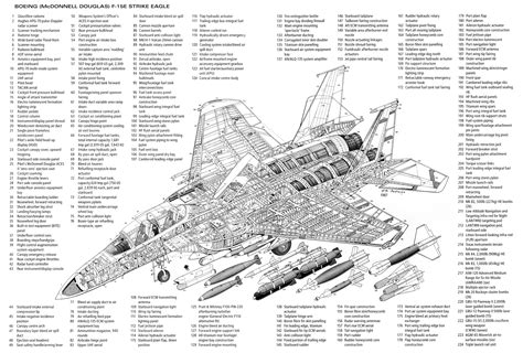 Boeing Wiring Design by F 15 Eagle Diagram Find Image