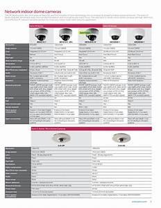 Pdf Manual For Pelco Security Camera Im10 Series Im10c10