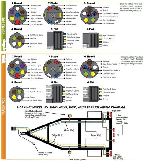 7 way flat wiring diagram seven pin trailer wiring print