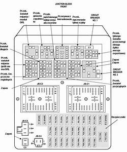 Fuse Diagram For A 2000 Jeep Cherokee