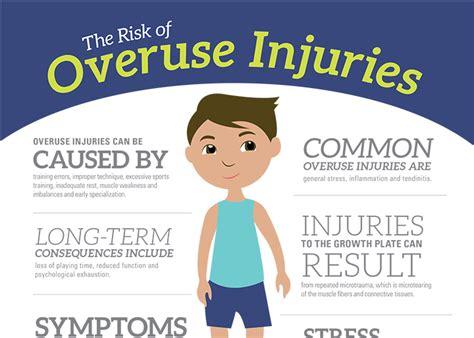 overuse injuries infographic handout nata