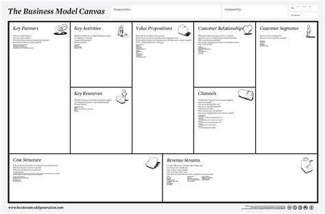 social media plan  areas de tu empresa  puedes