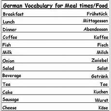German Vocabulary Words For Meal Times And Food Learn