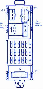 Mazda 323 Astina Fuse Box Diagram
