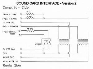 Sound Card Interface