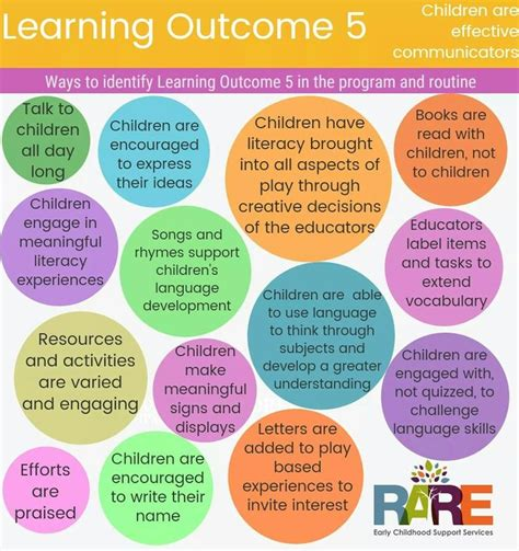 25 best ideas about eylf learning outcomes on 842 | 12164c545beea55b25c01d8c7d302cfd