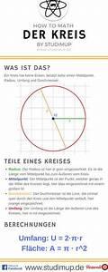 X 3 Nullstellen Berechnen : zylinder geometrie mit formel die mantelfl che und grundfl che berechnen schule pinterest ~ Themetempest.com Abrechnung