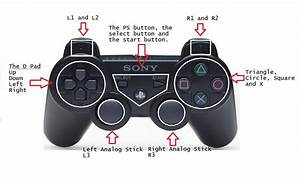 ps3 | Games In A Nutshell
