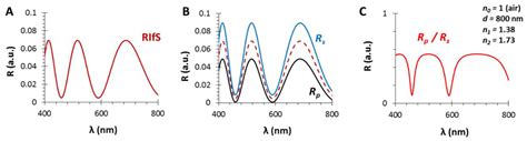 Photonics | Free Full-Text | The Theoretical Concept of ...