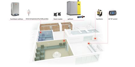 Generatore Di Vapore Per Bagno Turco Prezzi Generatore Di Vapore Per Bagno Turco Prezzi Finest With