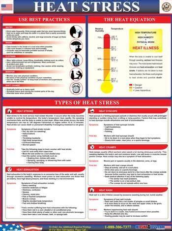 compare price heat poster  statementsltdcom