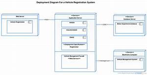Broker Deployment   Deployment Diagram  Uml