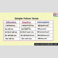 Future Simple Tense Table Explanation With Examples In Hindiurdu  English Grammar Course #148