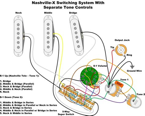 Fender American Deluxe Stratocaster Wiring Diagram - 24h schemes on