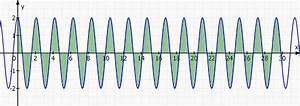 Fläche Unter Graph Berechnen : integralrechnung berechnen von einer fl che unter f x 2 cos 3 x zwischen 0 und 30 mathelounge ~ Themetempest.com Abrechnung