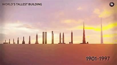 Tallest Buildings Worlds 2022 Evolution Through 1901