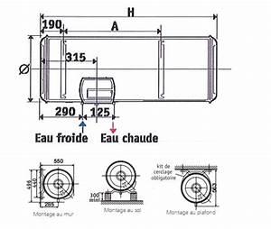 Chauffe Eau Electrique Horizontal : chauffe eau lectrique zeneo horizontal mural 150 litres ~ Edinachiropracticcenter.com Idées de Décoration