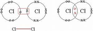 Chemical Chaos  Covalent Bonding