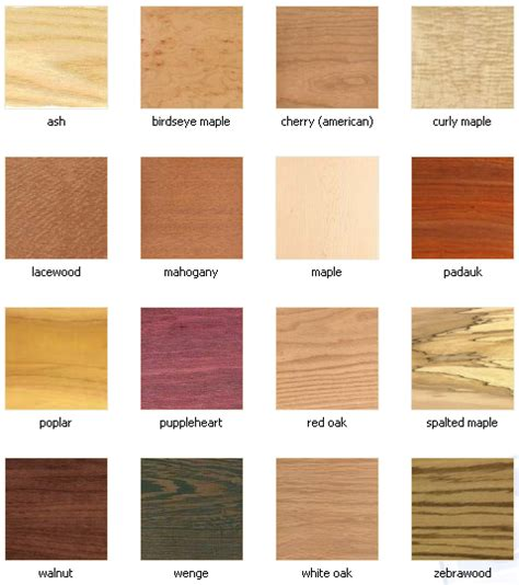 types of wood different types of wood colors pictures to pin on pinterest pinsdaddy