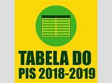 Regras, Calendário, tabela, pagamento do PIS 20182019