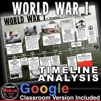 world war  timeline activity wwi  lesson plan ninja tpt