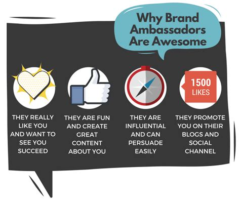 Why Brand Ambassadors Can Grow Your Business 10x Faster ...
