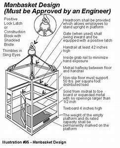 Ipt U0026 39 S Crane And Rigging Training Manual Or Handbook In