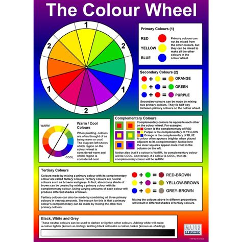The colorful educational prints, which tell about the basic things, like colors or. Let's talk about colour... / Economy Of Brighton - Economy of Brighton
